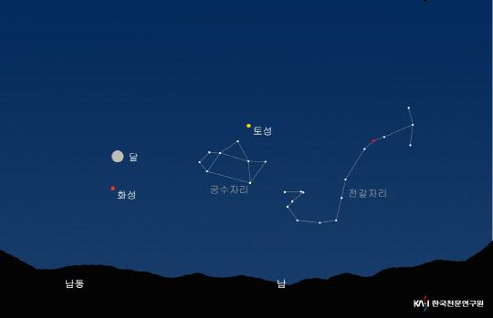 지구에 가린 달…28일 새벽, 무더위 식힐 `우주 쇼` 펼쳐진다